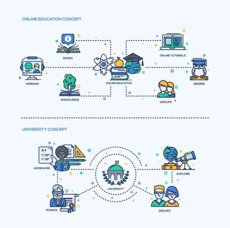 tarea escolar: La educación en línea, Universidad iconos composiciones conceptos establecidos. Vector de infografía moderna línea de diseño plano y elementos de diseño web. Libros, seminario, el conocimiento, las clases particulares, grupos, la tarea, la ciencia, exploran