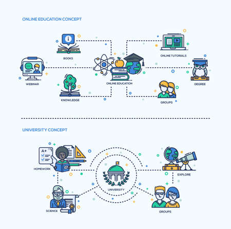 analisys: Online Education, University icons concepts compositions set. Vector modern line flat design infographics and webdesign elements. Books, webinar, knowledge, tutorials, groups, homework, science, explore