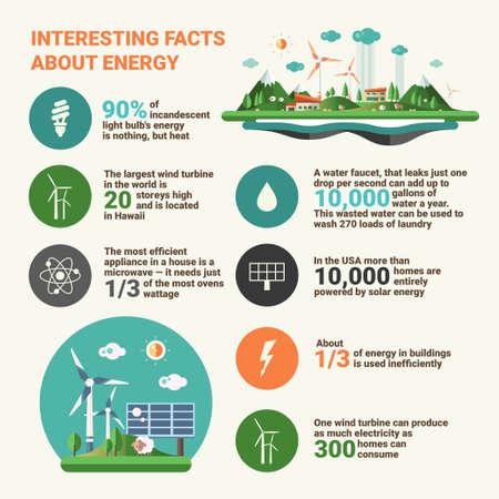 ecosistema: datos interesantes sobre la ecología moderna - Vector del cartel diseño plano infografía con información educativa sobre la contaminación del medio ambiente y las energías renovables