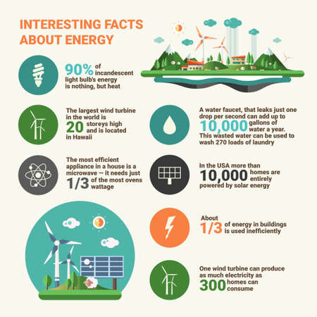 interesting: Interesting facts about ecology - modern vector flat design infographics poster with educational information about environment pollution and renewable energy