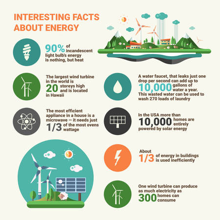 interesting: Interesting facts about ecology - modern vector flat design infographics poster with ecology educational information about environment pollution and renewable energy
