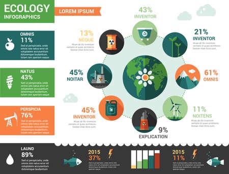 educativo: Ecología - plantilla del cartel infografía diseño moderno plano vectorial con tablas y gráficos de entorno