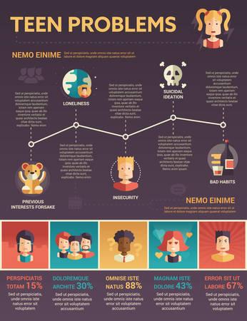 Tiener problemen Infographics - info poster, brochure dekking sjabloon lay-out met platte ontwerp pictogrammen, andere elementen en opvuller tekst Vector Illustratie