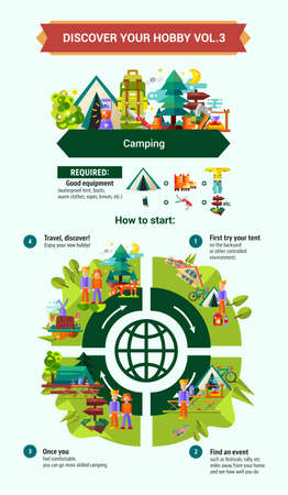 Camping and Hiking - info poster, brochure cover template layout with flat design icons, other infographic elements and information text Stock Vector - 66760783