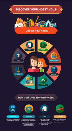 hobbies: Choose Your Hobby - info poster, brochure cover template layout with flat design icons, other infographic elements and information text