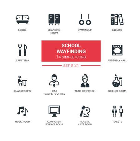 School wayfinding modern simple icons, pictograms set