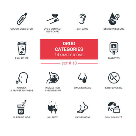 Drug categories - Modern simple thin line design icons, pictograms set