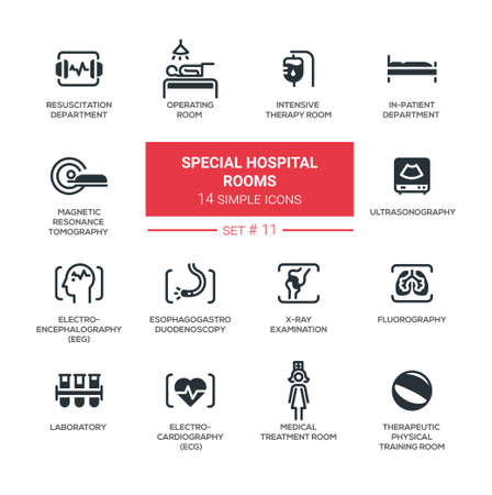 inpatient: Special hospital rooms - Modern simple thin line design icons, pictograms set
