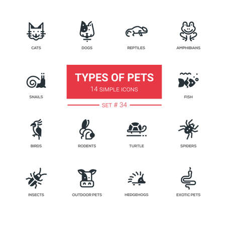 Pet Types - set of vector line silhouette icons, pictograms