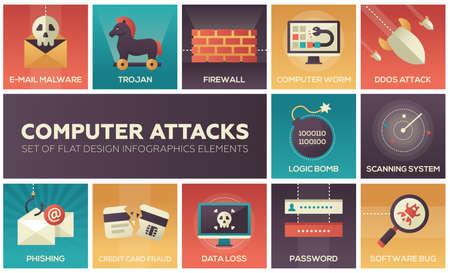フラットなデザイン要素のコンピューター攻撃セット