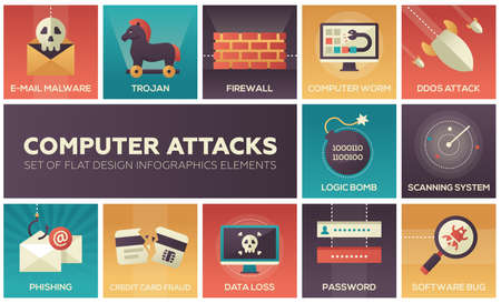 Computer attacks set of flat design elements