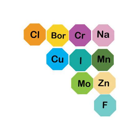 Mineralien Mikroelemente und Makroelemente, nützlich für die menschliche Gesundheit. Grundlagen einer gesunden Ernährung und eines gesunden Lebensstils.