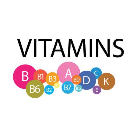 Multi Vitamin complex icons. Multivitamin supplement, Vitamin A, B group B1, B2, B3, B5, B6,B7, B9, B12, C, D, E, K  Science vector illustration,vector icon  Multivitamin complex flat   set,Table illustration medicine healthcare chart Diet balance medical Infographic diagram Ilustração