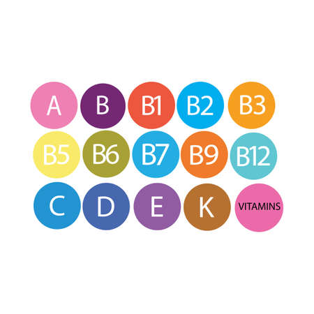 Multi Vitamin complex icons. Multivitamin supplement, Vitamin A, B group B1, B2, B3, B5, B6,B7, B9, B12, C, D, E, K  Science vector illustration,vector icon  Multivitamin complex flat   set,Table illustration medicine healthcare chart Diet balance medical Infographic diagram Ilustrace