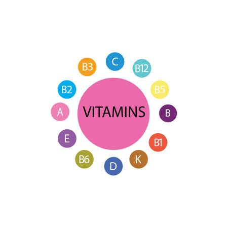 Multi Vitamin complex icons. Multivitamin supplement, Vitamin A, B group B1, B2, B3, B5, B6,B7, B9, B12, C, D, E, K  Science vector illustration,vector icon  Multivitamin complex flat   set,Table illustration medicine healthcare chart Diet balance medical Infographic diagram Illustration