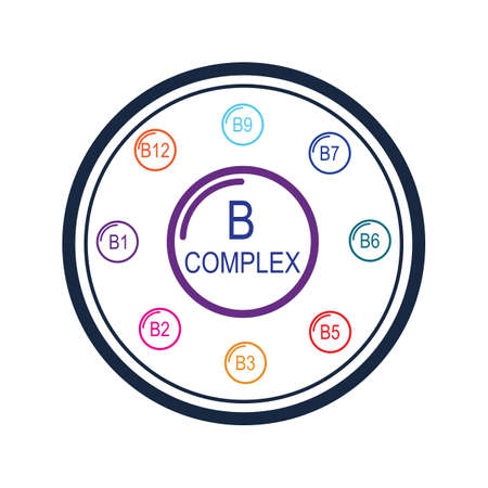 B complex vector icon illustration design template Vector image. Illustration set of vitamin groups b in colored