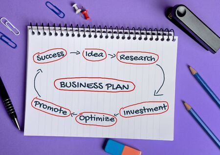 write background: Business plan word on notepad