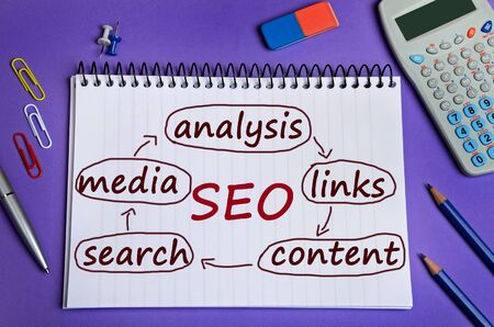 keywords link: SEO word on notebook page