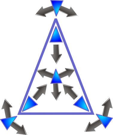 At each point of a problem, triangulate, utilizing teamwork, thus creating solutions for success...