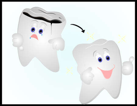 bony: 2 teeth, one decayed and feeling awful, but after it is fixed, it is happy, looks great and shiny, as well..  Illustration