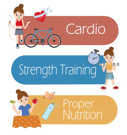 take care of your self Cardio Strangth Training Proper Nutrition plan exercise and healthy Иллюстрация