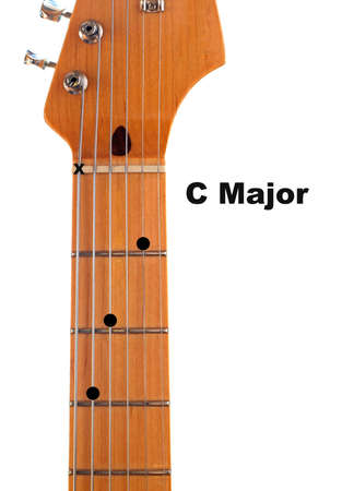 fretboard: Diagram of how to finger an C Major Guitar Chord.
