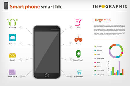 usage: infographic of smart phone usage ratio displayed by icon and graph