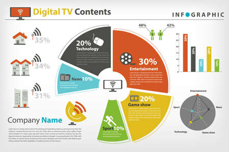 trend: Digital TV trend infographic in vector style Illustration