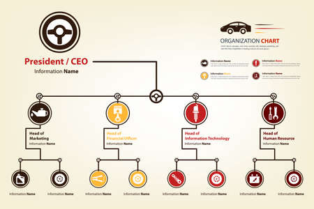 Modern and smart organization chart in automotive industrial available in vector style