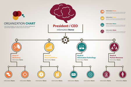 Modern and smart organization chart industrial theme in which apply icon into the chart available in vector