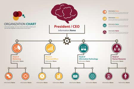 Modernen und durchdachten Organisationsplan Industrie Thema, in dem Anwendung-Symbol in die in Vektor-Chart Standard-Bild - 40986300