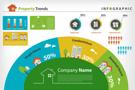 townhome: Property market trend infographic  variety of property icons