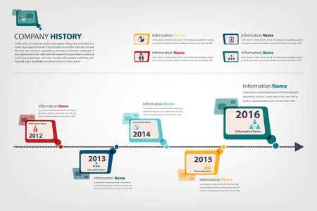 tijdlijn en mijlpaal voor de presentatie bedrijfsgeschiedenis vectoreps10