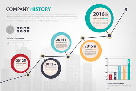 companies: timeline  milestone company history infographic in vector style eps10 presented in circle shape