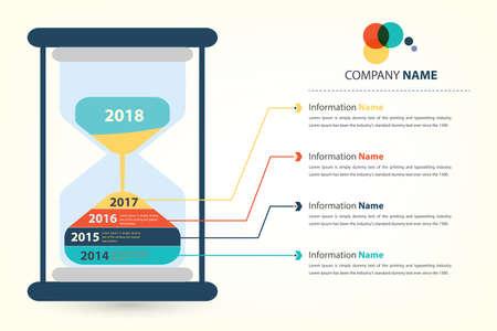 milestone: timeline  milestone company history infographic presented by sandglass vector style eps10