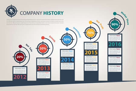 Timeline and milestone presenting with kpi target vector style eps10