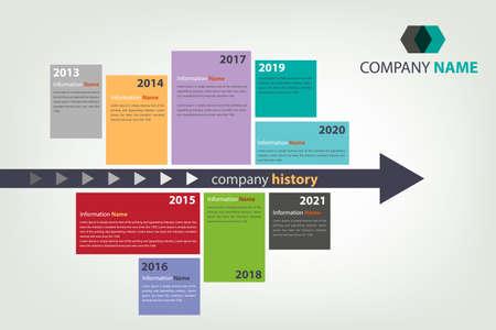 Timeline Meilenstein Firmengeschichte Infografik in vector Stil