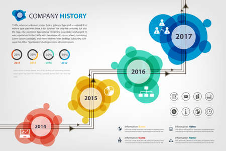 history: timeline  milestone company history infographic in vector style presented in circle shape