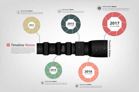 dslr: company timeline vision represented by dslr lens vector