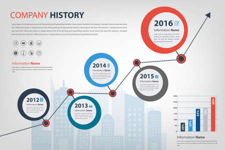 timeline & milestone company history infographic in vector style (eps10) presented in circle shape Ilustração