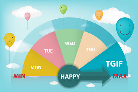 wednesday: Thank god its friday! Let's party because it's friday. tgif and happy together