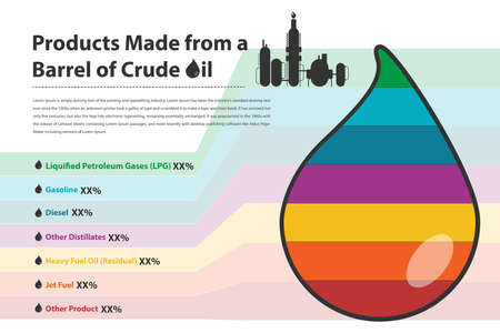 Petroleum refining of crude oil infographic in vector eps10 proportion of refining