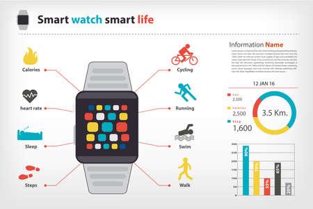Smart watch smart life activities and report infographic
