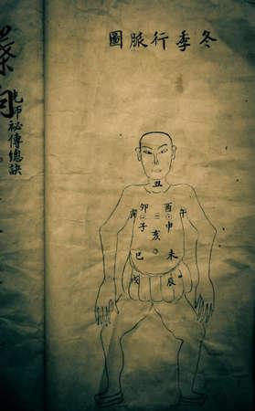Chinesische alte Geheimnis medizinischen Buch-Skript Standard-Bild - 12641047