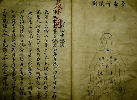 acupuntura china: chino antiguo misterio script de libro de medicina