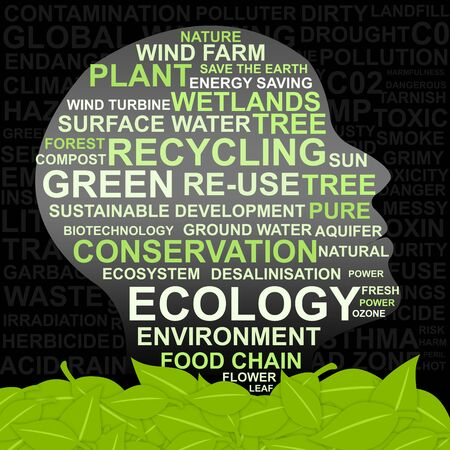 relate: Idea Concept for Green - Abstract Image Made From Words Which Relate With Green, Ecology and Conservation Keyword