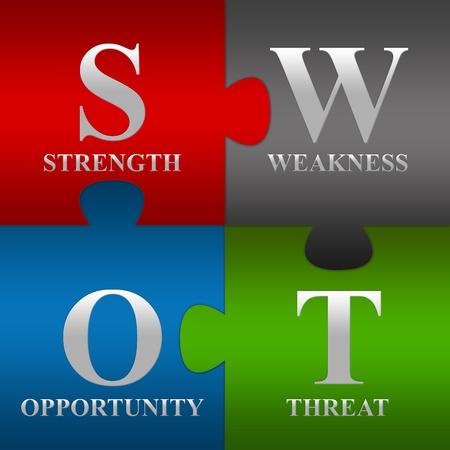 Die vier Stücke SWOT-Puzzle für das Fachkonzept