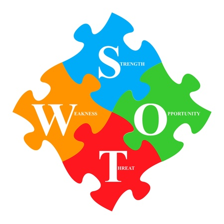 Business Concept With The Colorful SWOT Puzzle Isolated On White Background  photo