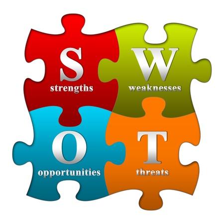 swot: I 4 pezzi colorati Puzzle SWOT con stile Testo Metallico isolato su sfondo bianco Archivio Fotografico