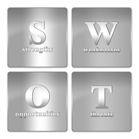 Silver Metallic SWOT Plate For Business and Education Concept Isolated On White Background  photo